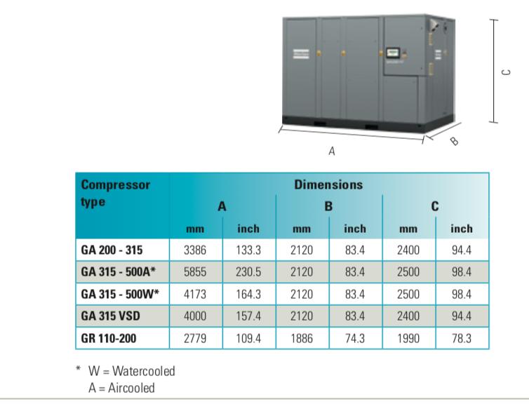 در تصویر ابعاد نسخههای آب خنک و هواخنک کمپرسورهای GA 200 - GA 315 و GR 110 آمده است