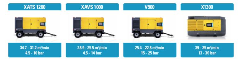 کمپرسورهای XATS 1200 ، XAVS 1000 ، X1300 و V900 کمپرسورهای مناسب برای عملیات حفاری پیوسته و نیازمند فشار بالا هستند.