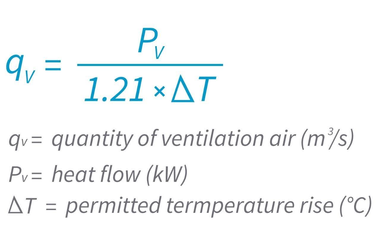 فرمول محاسبهی هوای تهویه با واحد حجم بر زمان