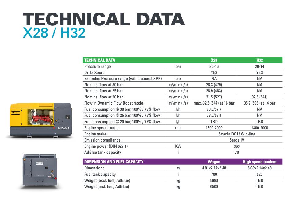 اطلاعات فنی کمپرسور X28 یا H32