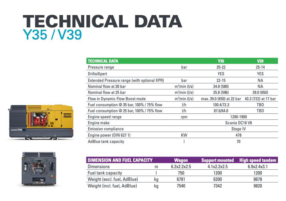 اطلاعات فنی کمپرسور Y35 یا V39