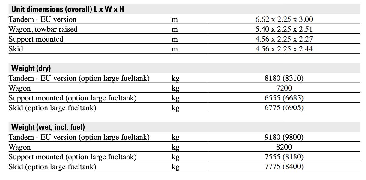 وزن و ابعاد